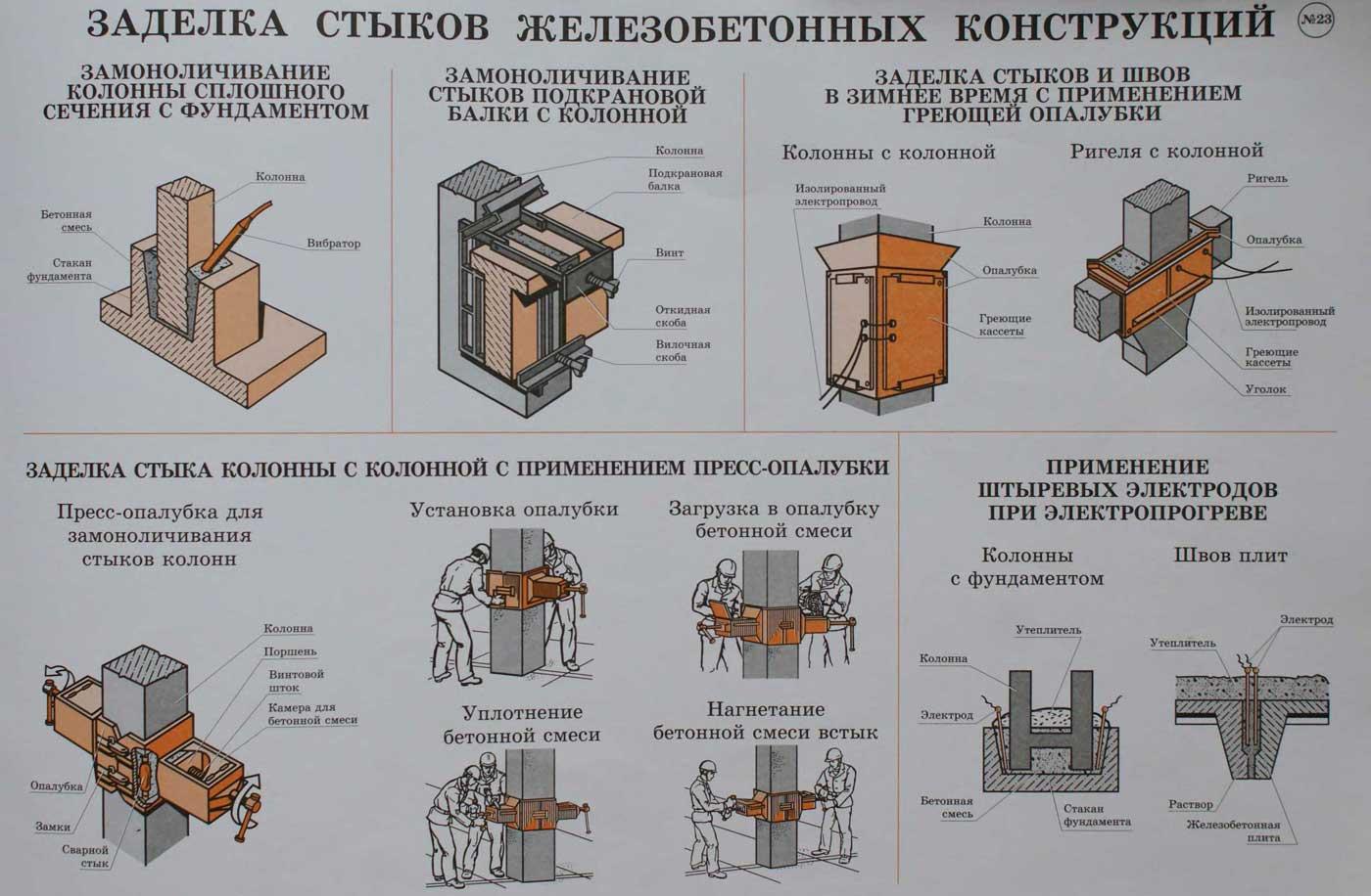 земельный участок нормы времени на замоноличивание швов аккумулятор Москва