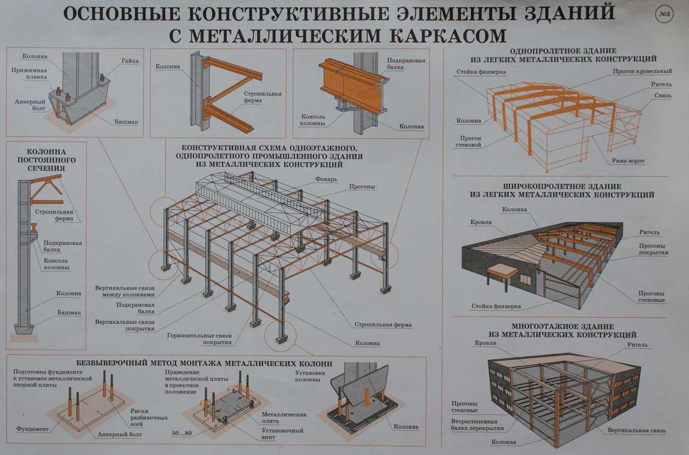 Конструктивные элементы здания относятся к текущему ремонту как сообщали
