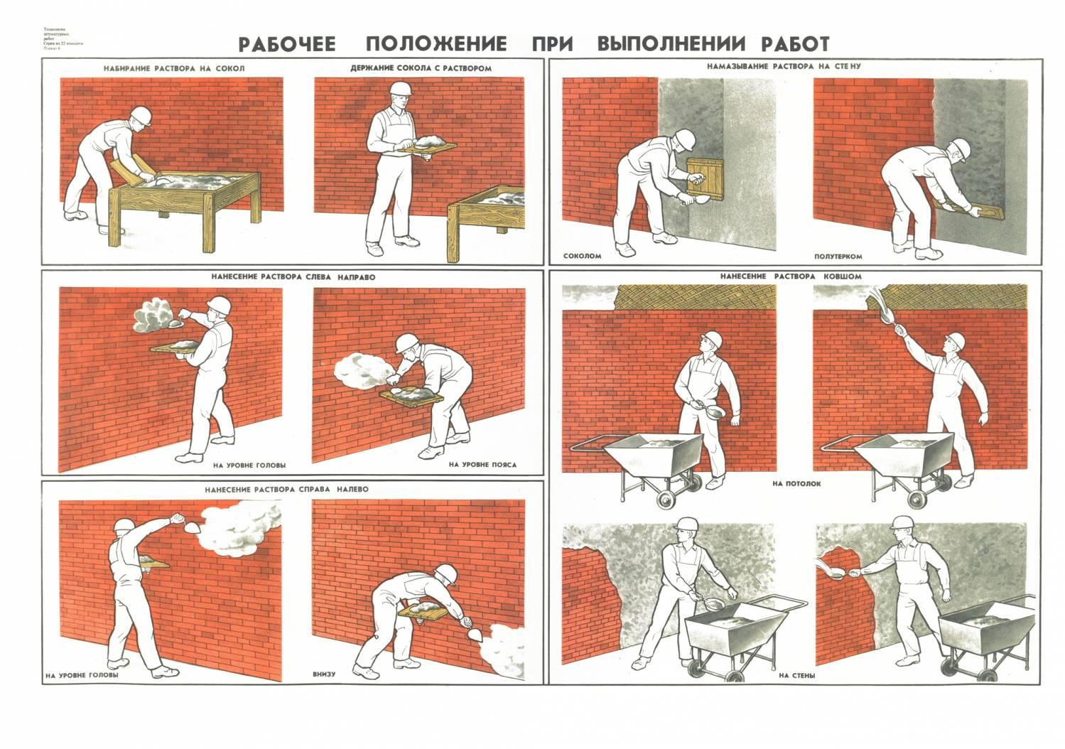 Схема организация рабочего места облицовщика плиточника