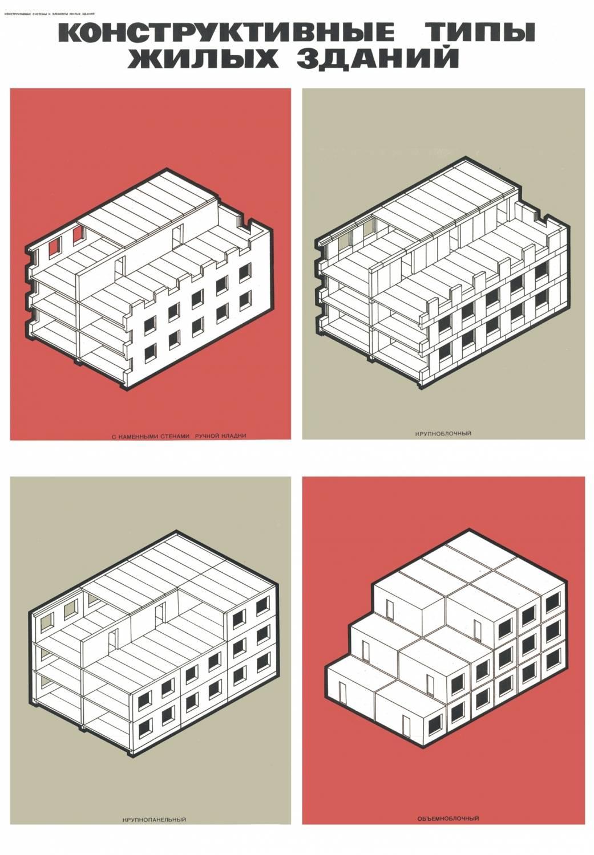 Типы конструктивных схем
