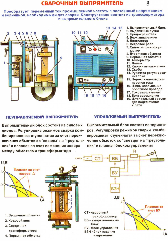 Выпрямительная схема с трансформатором